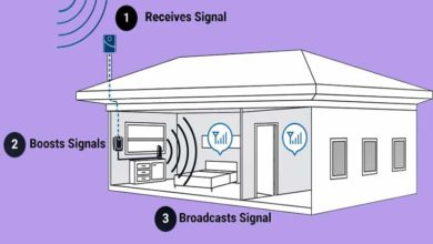 how do cell phone signal boosters work